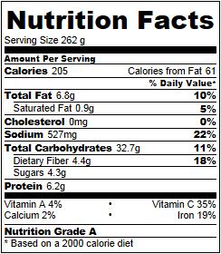 quinoa salad_squash corn tomatoes_nutrition